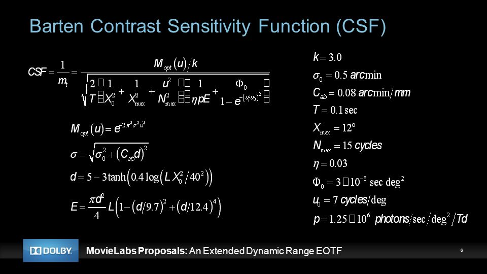 Barten Contrast Sensitivity Function (CSF)