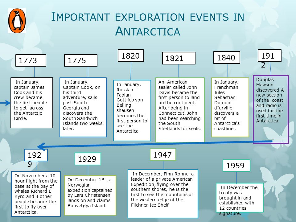 Important exploration events in Antarctica