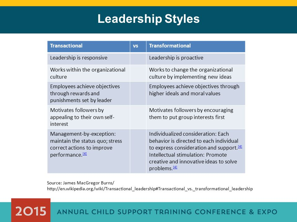 Leadership Styles Transactional vs Transformational