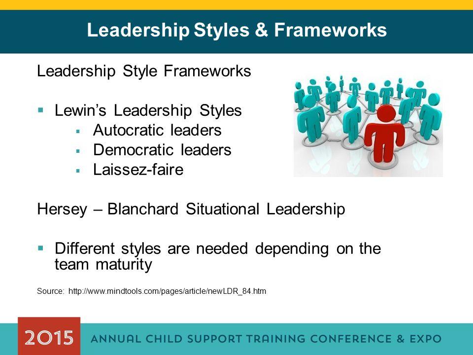 Leadership Styles & Frameworks