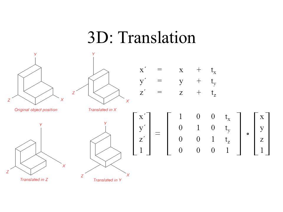 3D: Translation x´ = x + tx y´ = y + ty z´ = z + tz x´ 1 0 0 tx x