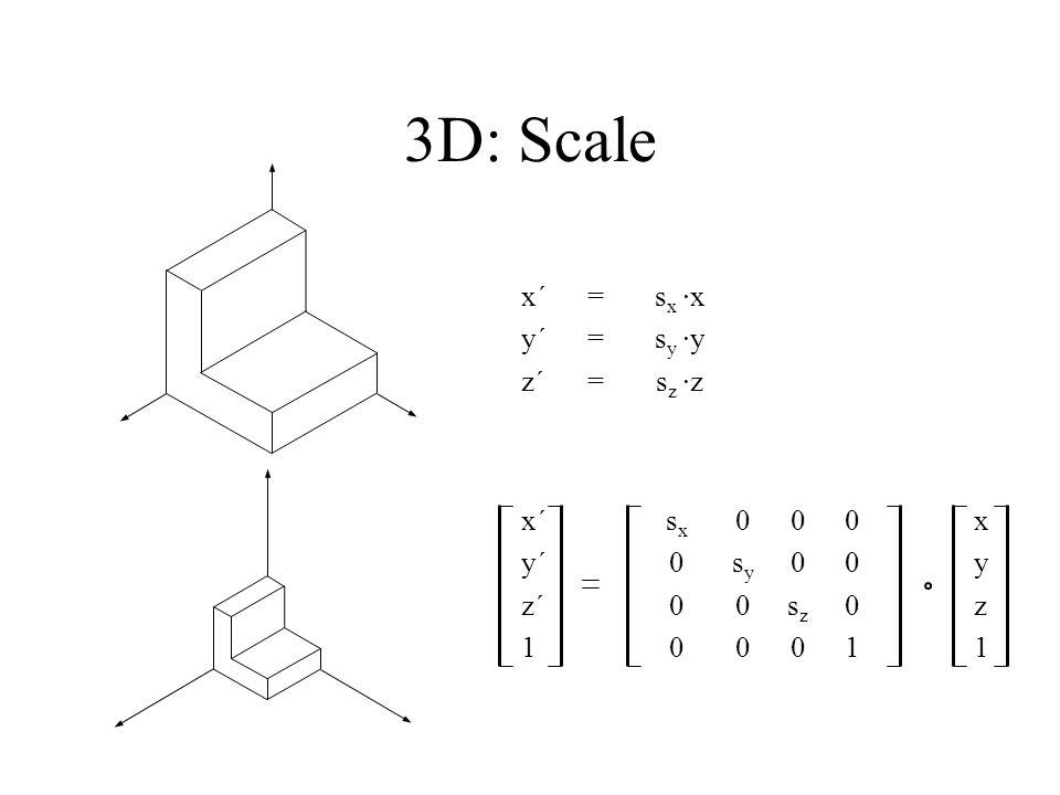 3D: Scale x´ = sx ·x y´ = sy ·y z´ = sz ·z x´ sx 0 0 0 x y´ 0 sy 0 0 y