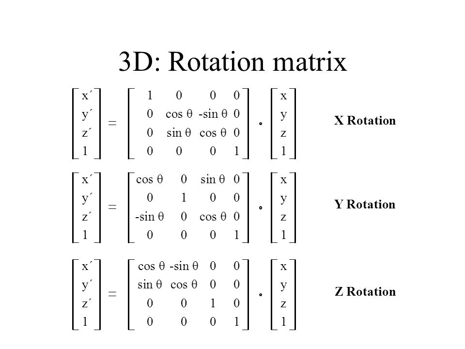 3D: Rotation matrix x´ 1 0 0 0 x y´ 0 cos θ -sin θ 0 y