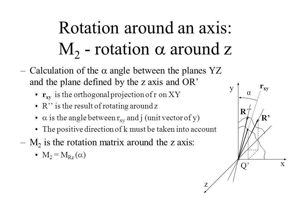Rotation around an axis: M2 - rotation  around z
