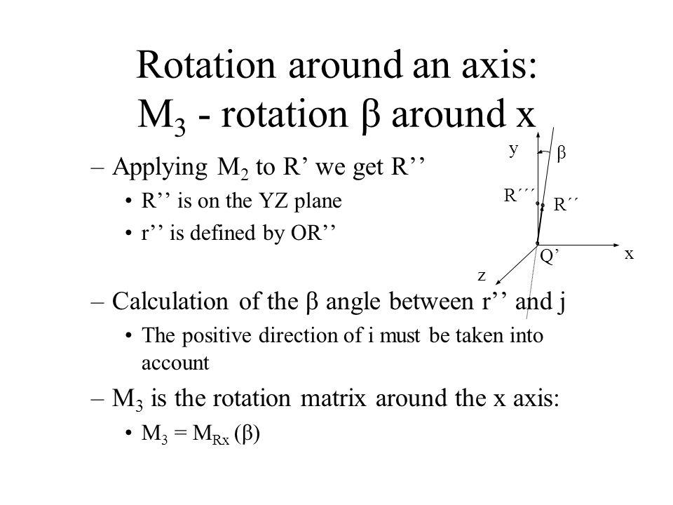 Rotation around an axis: M3 - rotation β around x