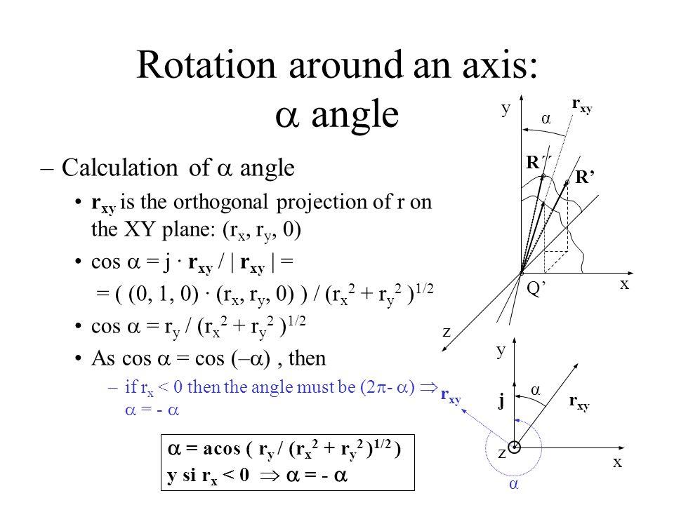 Rotation around an axis:  angle