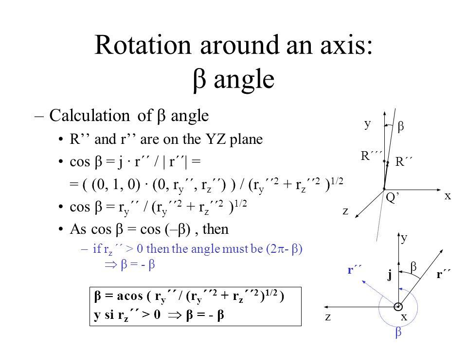 Rotation around an axis: β angle