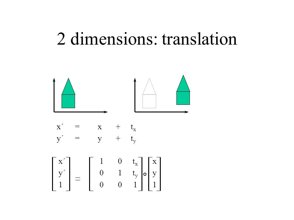 2 dimensions: translation