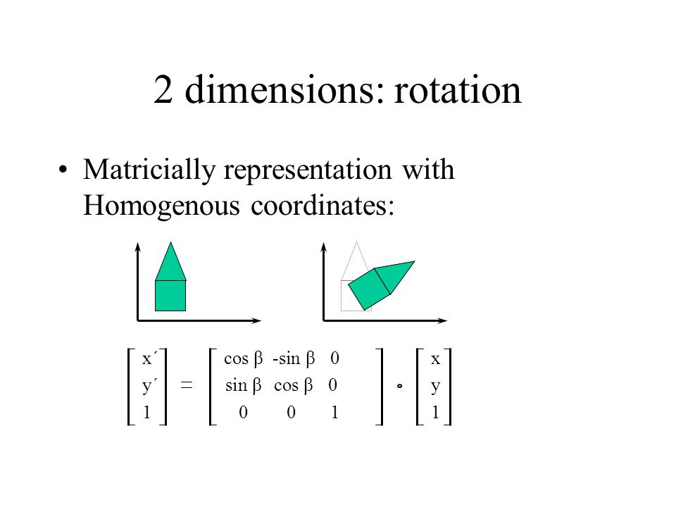 2 dimensions: rotation Matricially representation with Homogenous coordinates: x´ cos β -sin β 0 x.