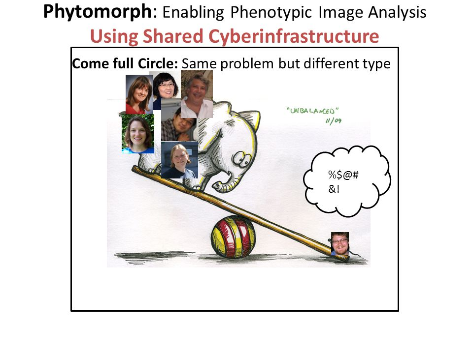 Phytomorph: Enabling Phenotypic Image Analysis Using Shared Cyberinfrastructure
