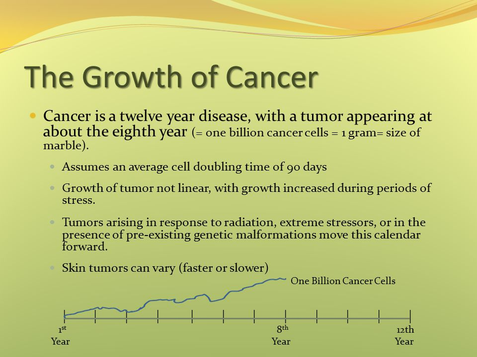The Growth of Cancer