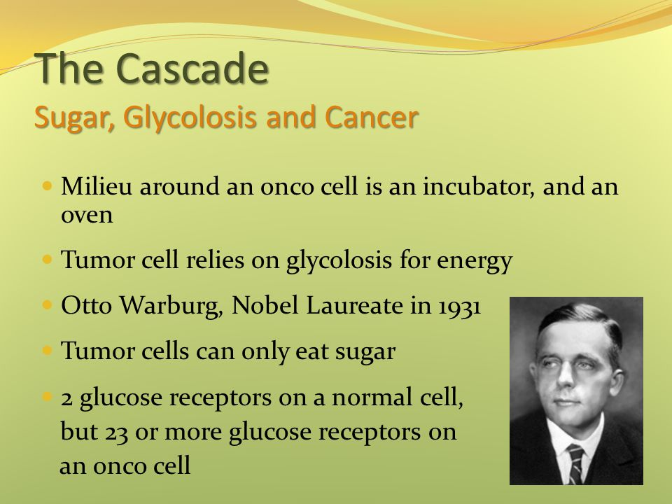 The Cascade Sugar, Glycolosis and Cancer