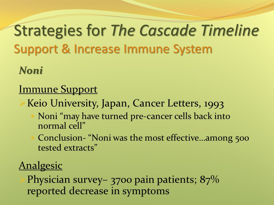 Strategies for The Cascade Timeline Support & Increase Immune System