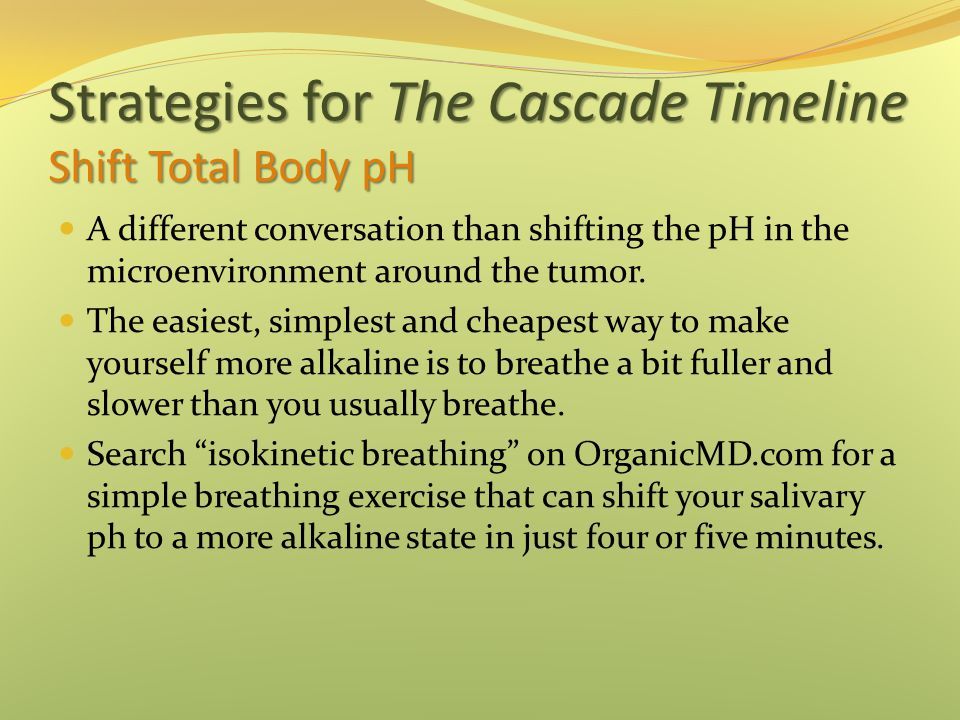 Strategies for The Cascade Timeline Shift Total Body pH