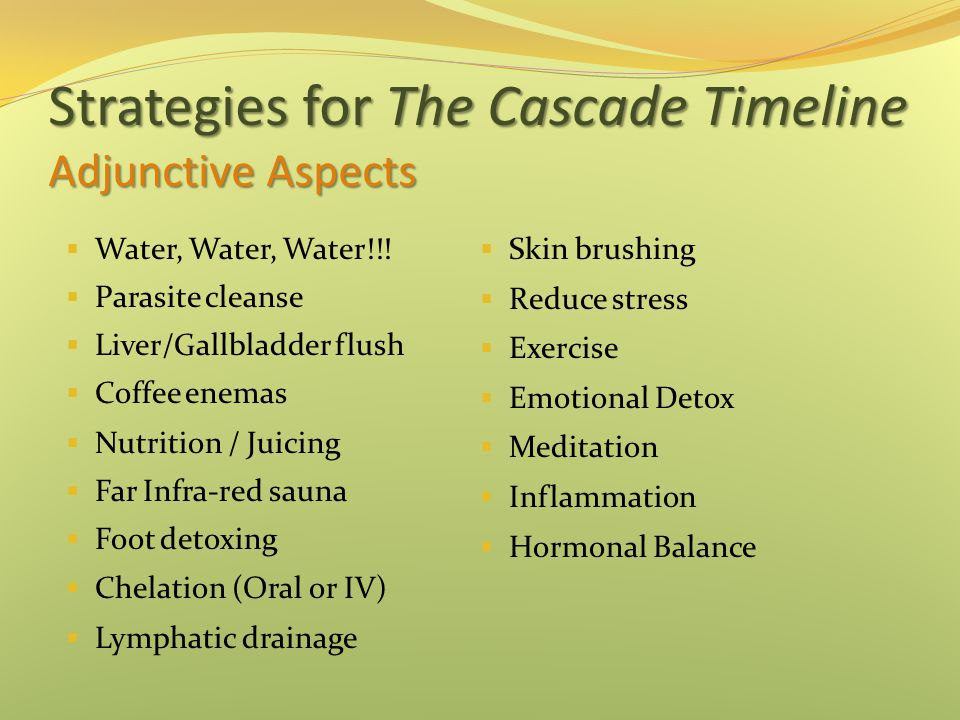 Strategies for The Cascade Timeline Adjunctive Aspects
