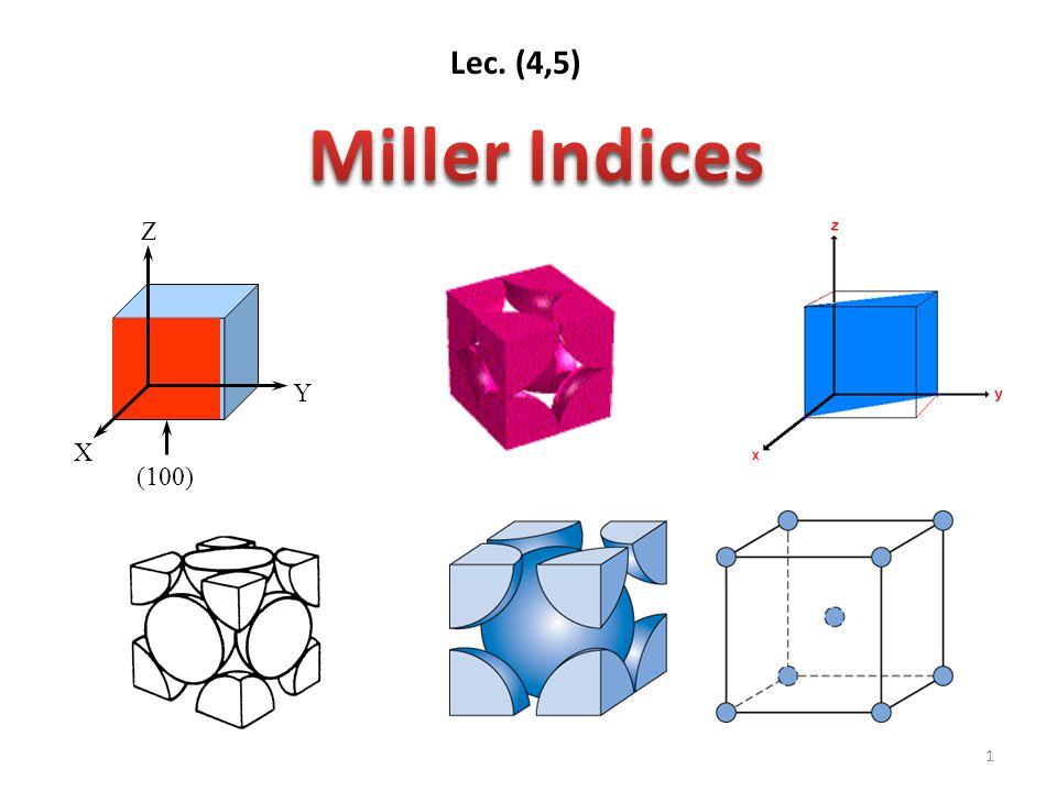 Lec. (4,5) Miller Indices Z X Y (100)