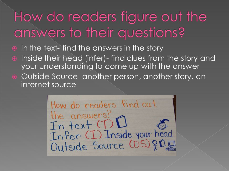 How do readers figure out the answers to their questions