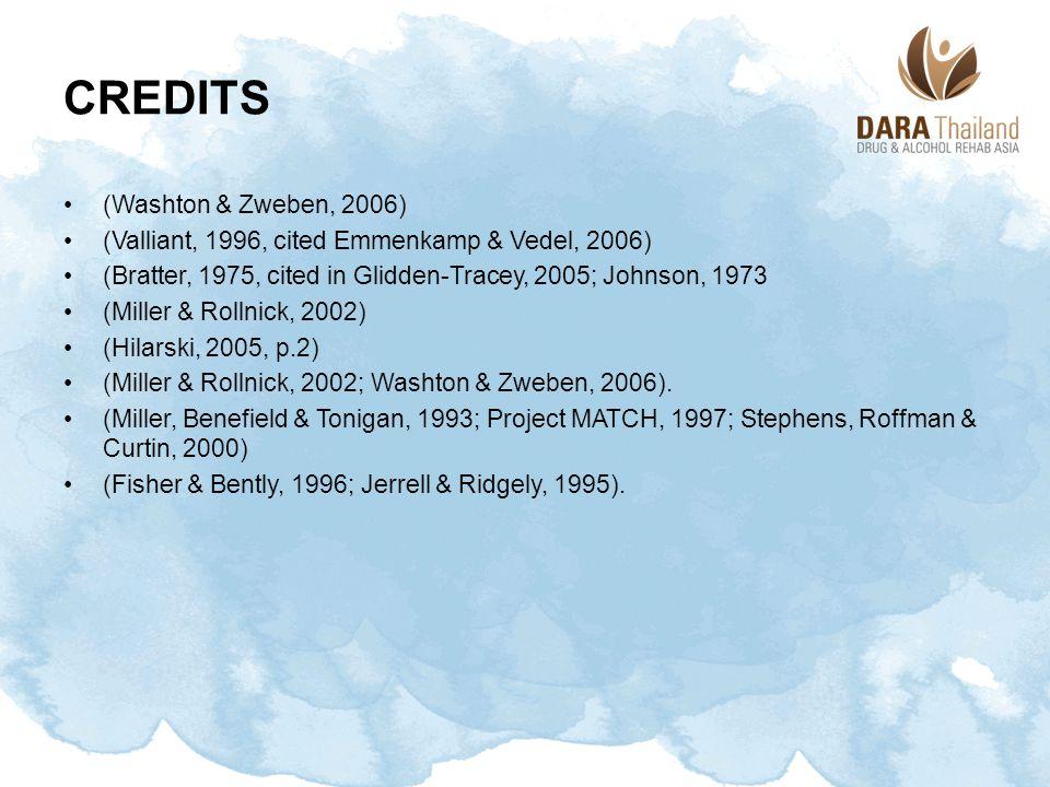 Credits (Washton & Zweben, 2006)
