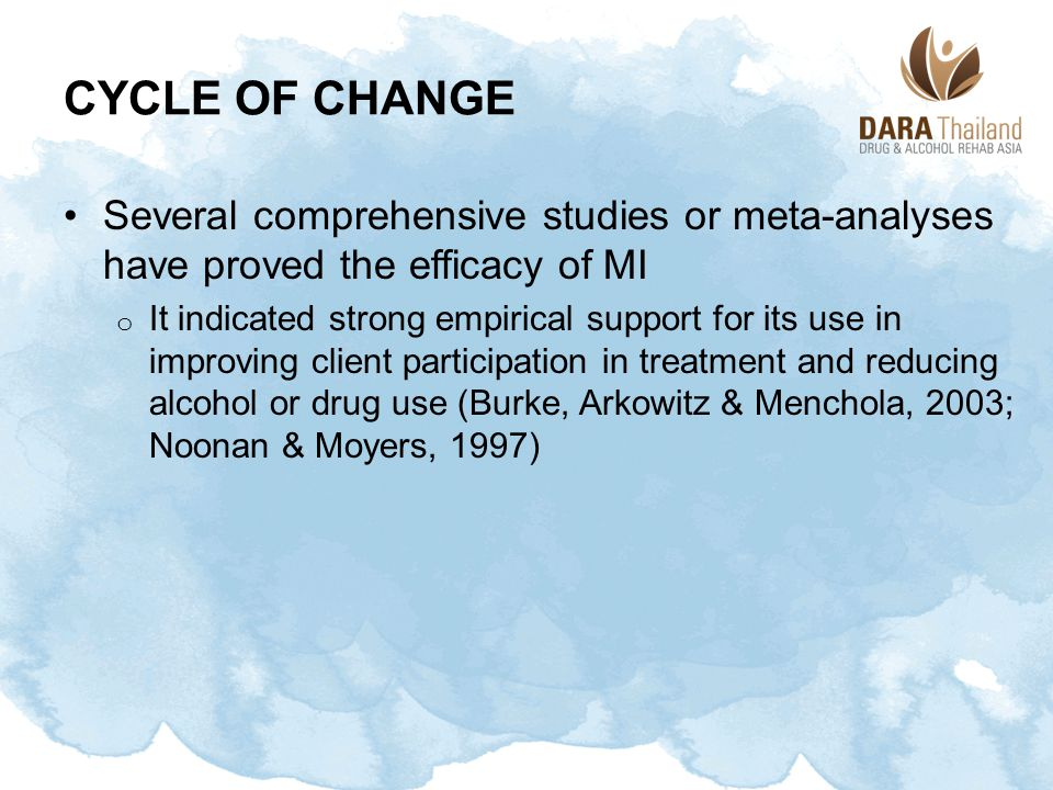 Cycle of Change Several comprehensive studies or meta-analyses have proved the efficacy of MI