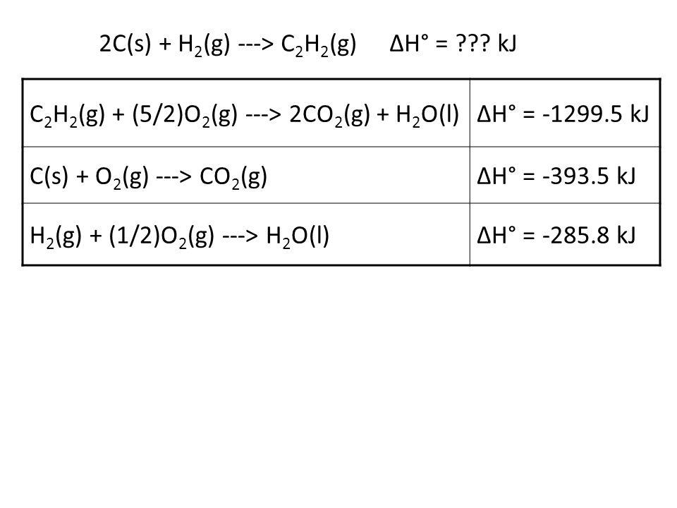 2C(s) + H2(g) ---> C2H2(g)