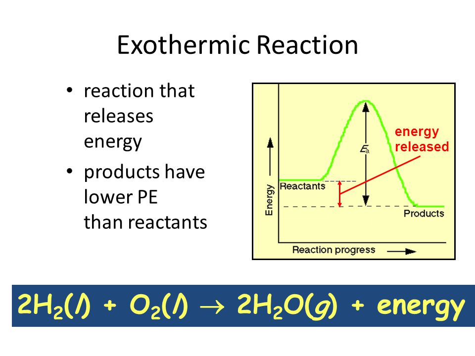 Exothermic Reaction 2H2(l) + O2(l)  2H2O(g) + energy