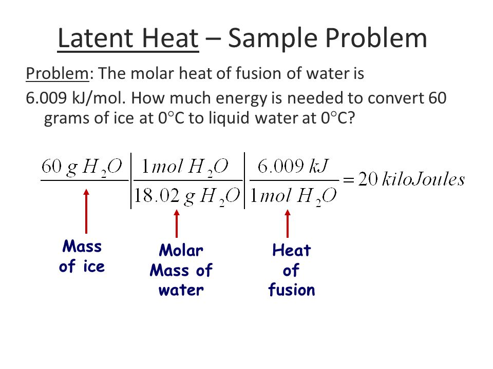 Latent Heat – Sample Problem