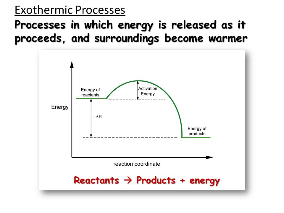Exothermic Processes Processes in which energy is released as it proceeds, and surroundings become warmer.