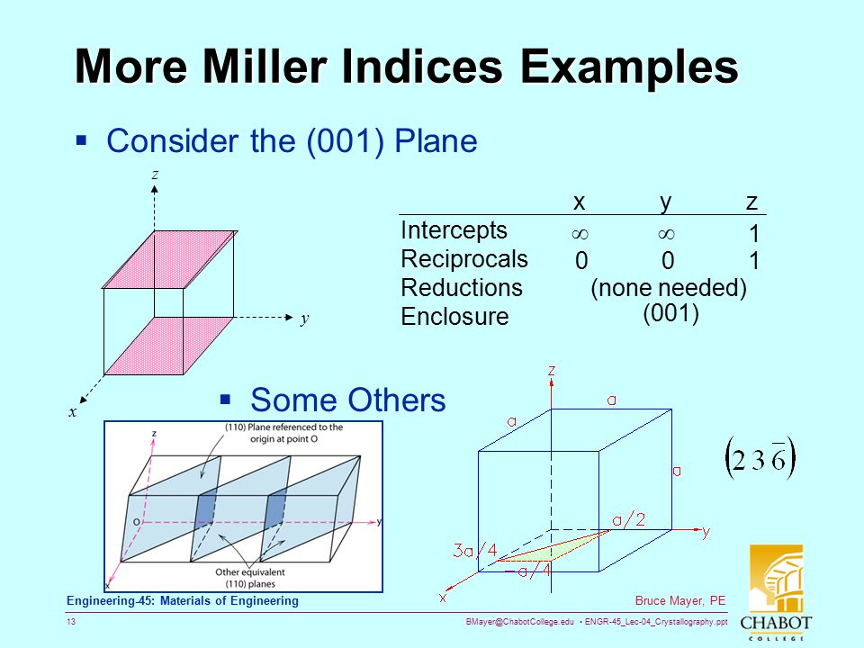 More Miller Indices Examples