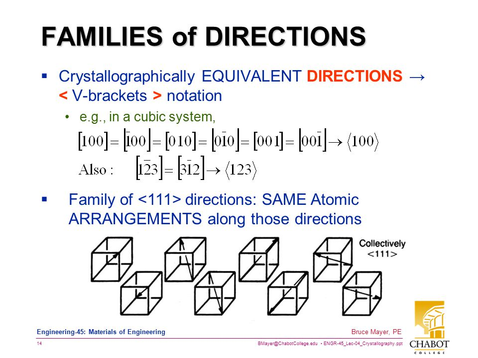 FAMILIES of DIRECTIONS