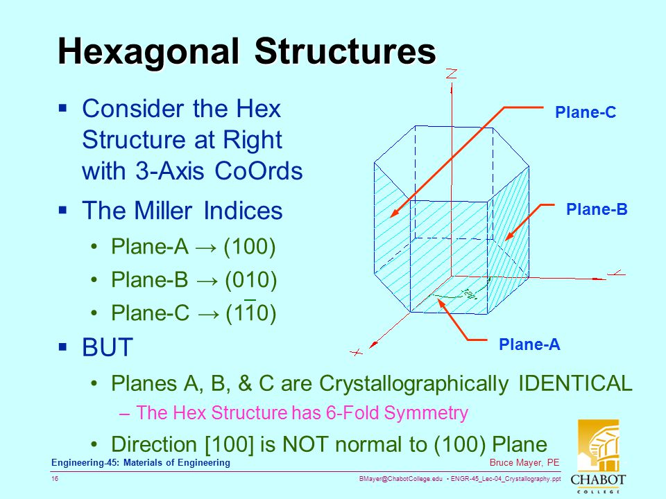 Hexagonal Structures Consider the Hex Structure at Right with 3-Axis CoOrds. Plane-C. The Miller Indices.