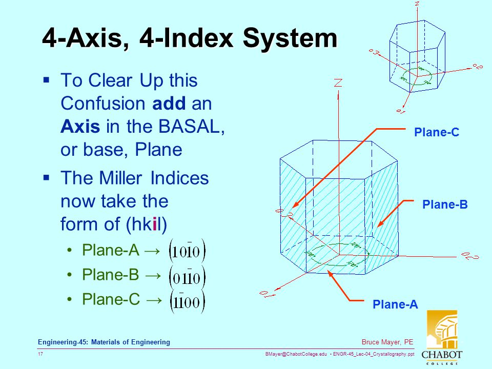 4-Axis, 4-Index System To Clear Up this Confusion add an Axis in the BASAL, or base, Plane. Plane-C.