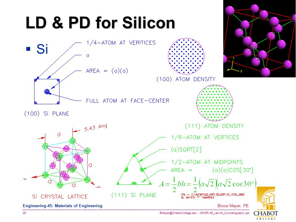 LD & PD for Silicon Si