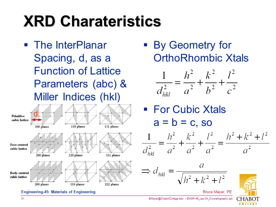 how to use miller indices