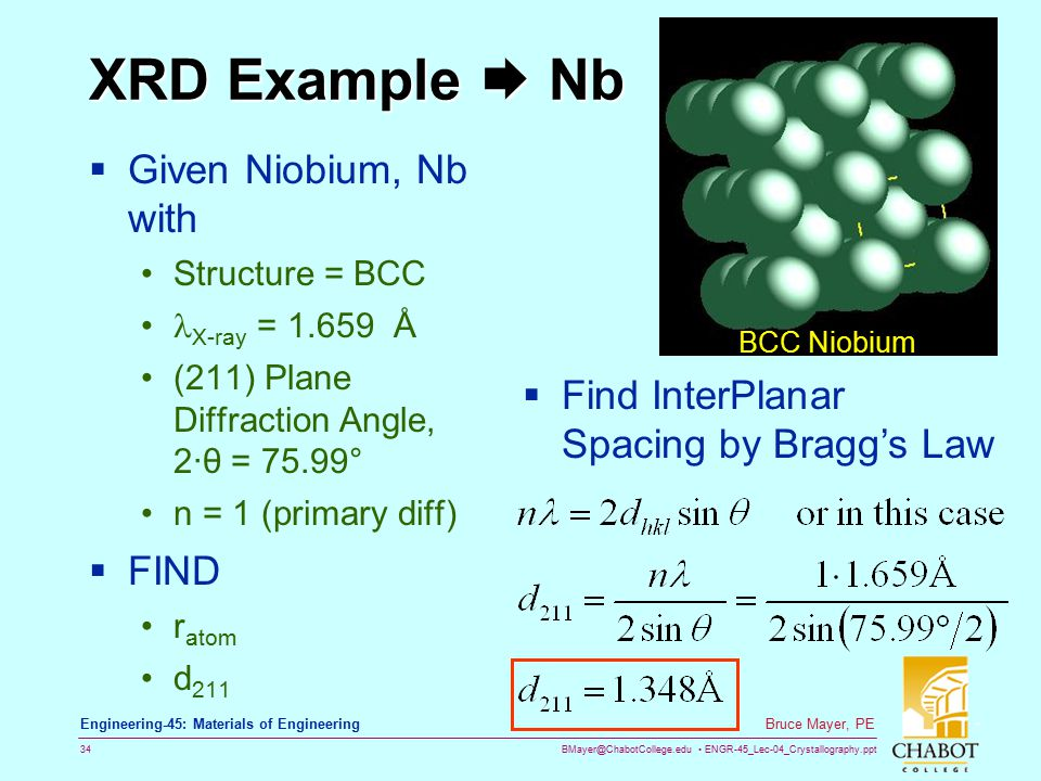 XRD Example  Nb Given Niobium, Nb with FIND