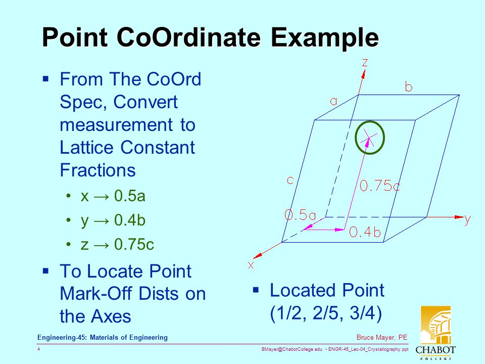 Point CoOrdinate Example