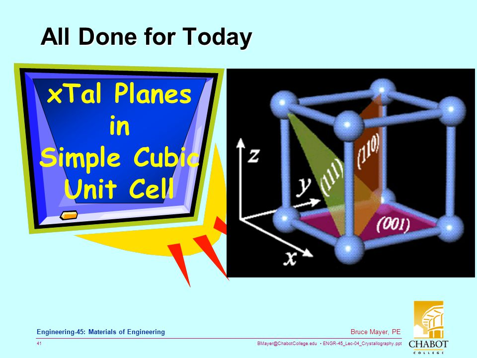 xTal Planes in Simple Cubic Unit Cell