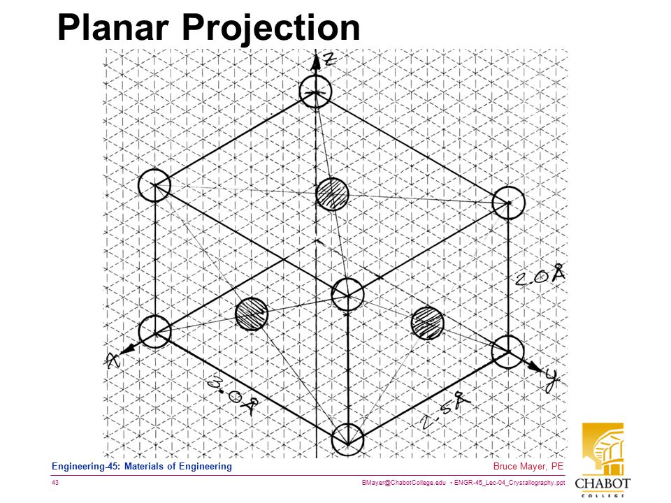 Planar Projection