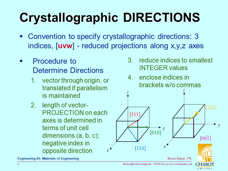 Crystallographic DIRECTIONS