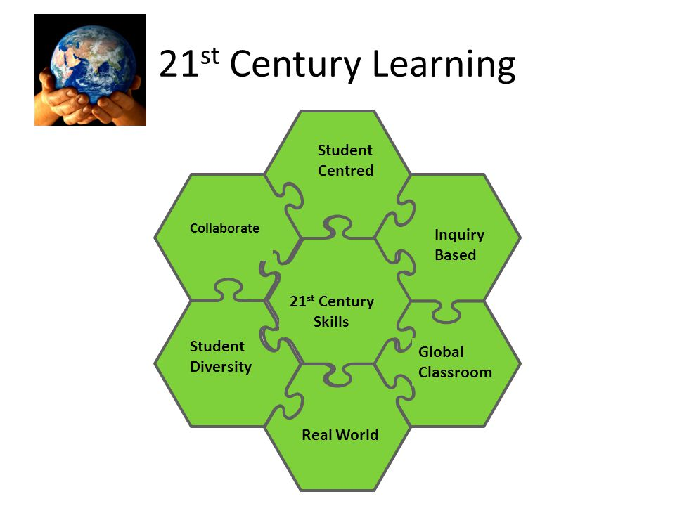 21st Century Learning Student Centred Inquiry Based 21st Century