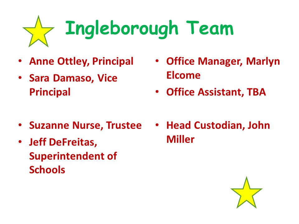 Ingleborough Team Anne Ottley, Principal Sara Damaso, Vice Principal