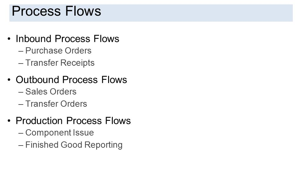 Introduction Process Flows Inbound Process Flows