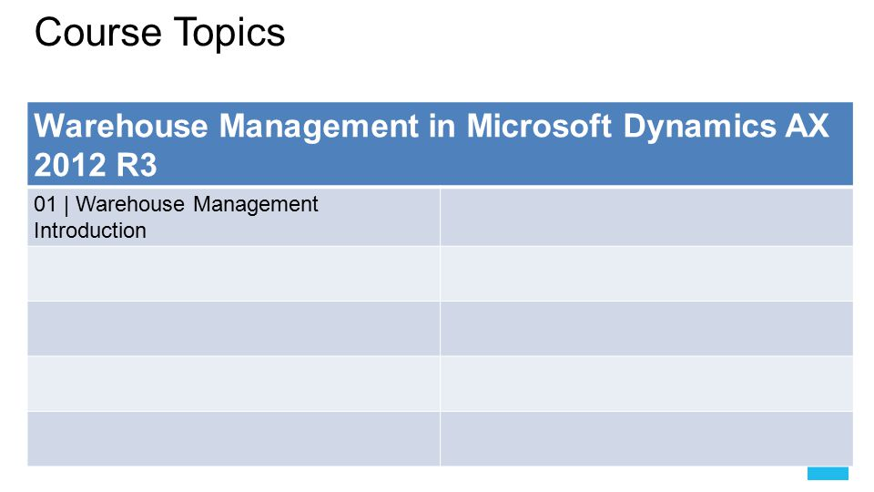 Course Topics Warehouse Management in Microsoft Dynamics AX 2012 R3
