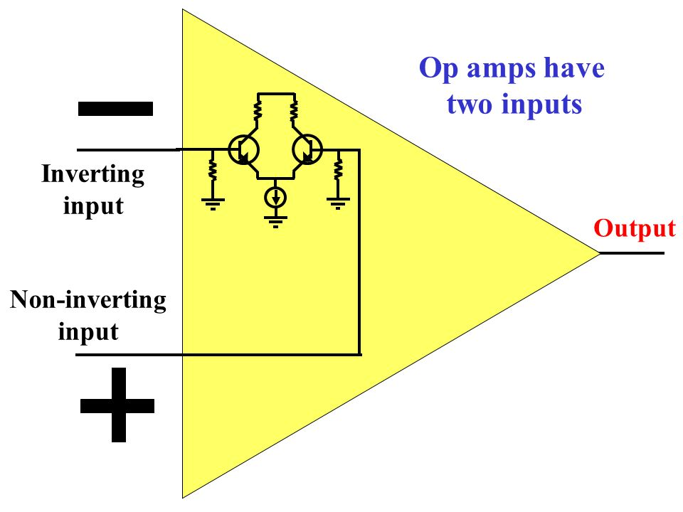 Op amps have two inputs Inverting input Output Non-inverting input