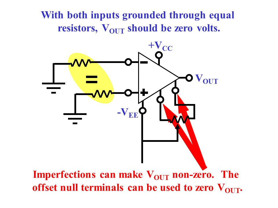 With both inputs grounded through equal