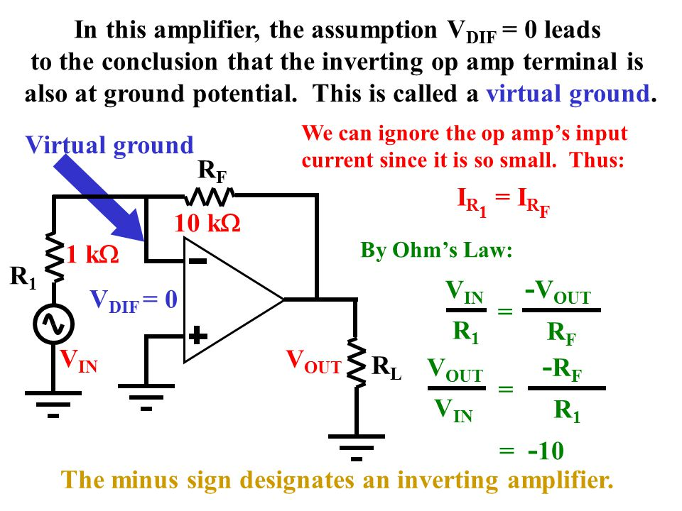 -VOUT -RF In this amplifier, the assumption VDIF = 0 leads