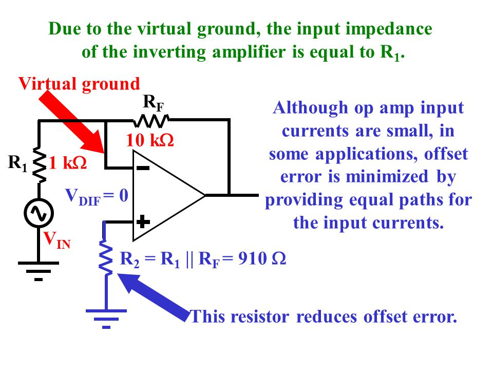 Due to the virtual ground, the input impedance