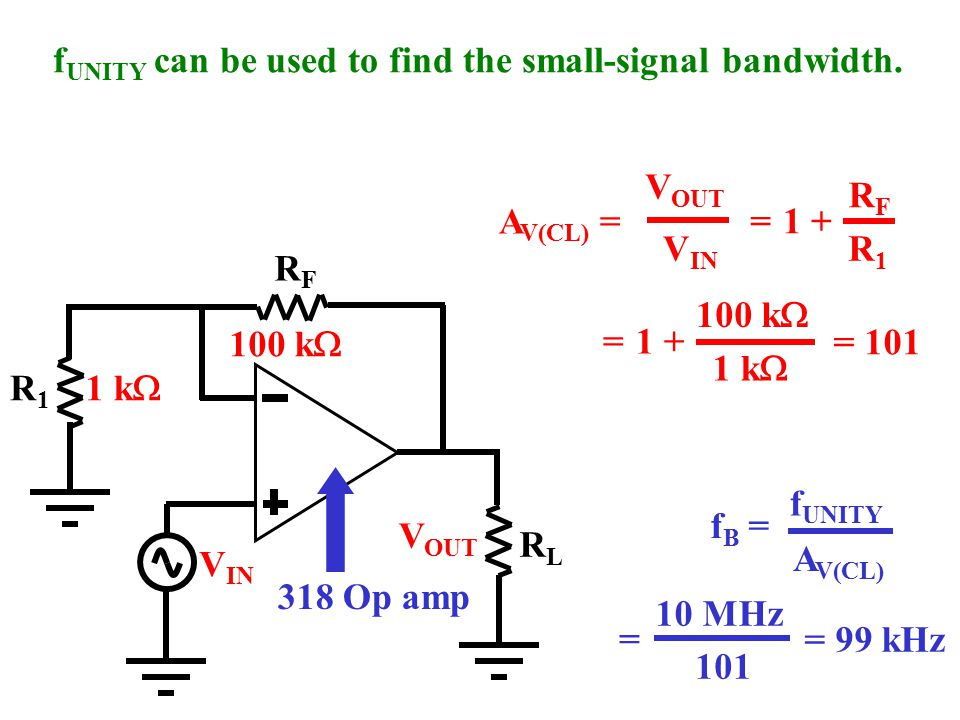 fUNITY can be used to find the small-signal bandwidth.