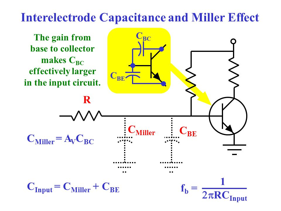 Interelectrode Capacitance and Miller Effect
