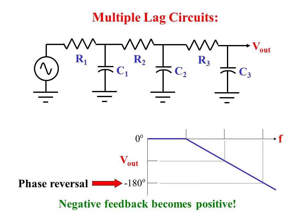 Multiple Lag Circuits: