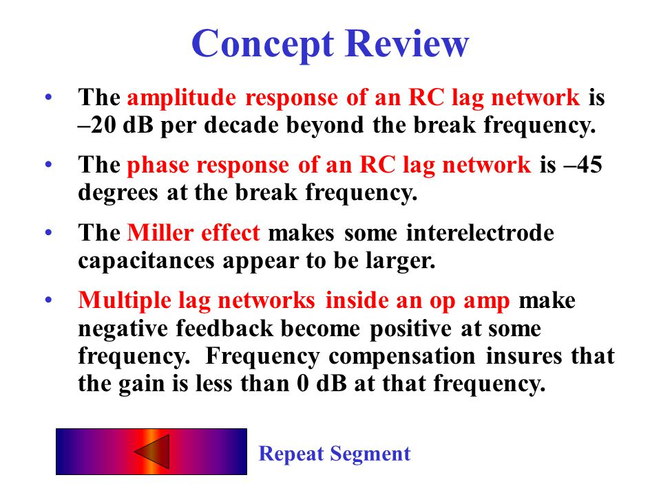 Concept Review The amplitude response of an RC lag network is –20 dB per decade beyond the break frequency.